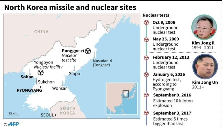Graphic showing the main missile and rocket test sites in North Korea