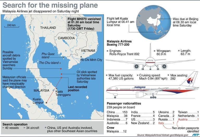Search for the missing plane