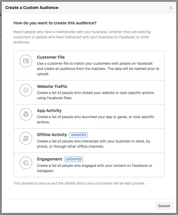 An example of how companies can set up ads to target specific Facebook users.