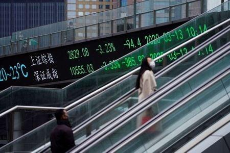Global Markets: Asia futures mixed as gold prices hold near record peak