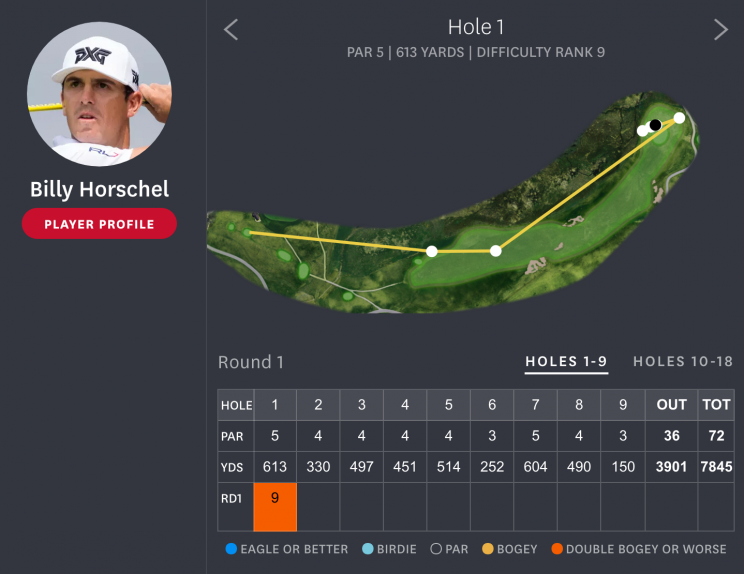 Billy Horschel's very bad hole. (via usopen.com)
