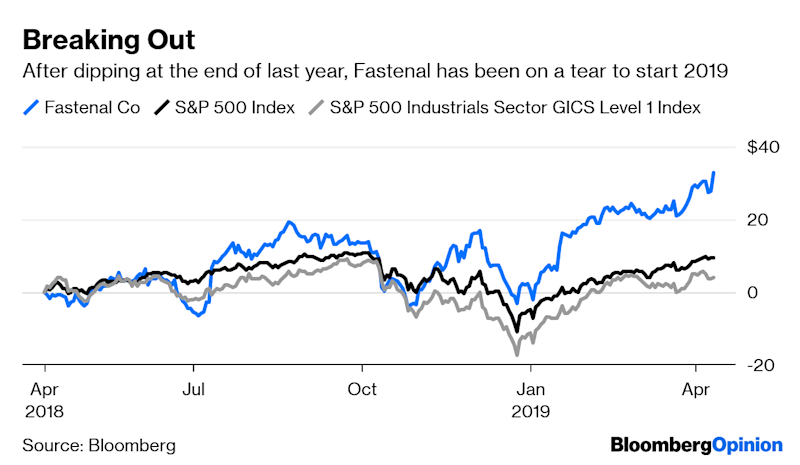 Here's Something to Cheer in the Early Earnings Innings