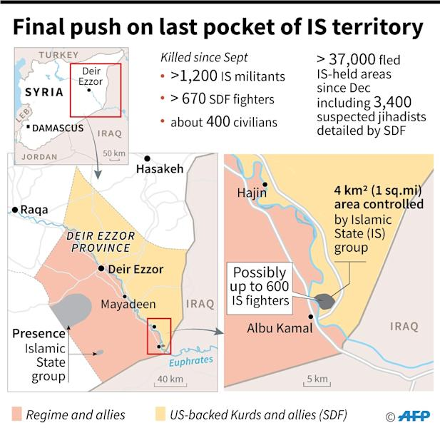 Map showing territorial control in eastern Syria as US-backed Kurdish forces continue the final offensive on the last pocket of territory held by the Islamic State group. (AFP Photo/)