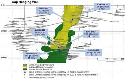 Figure 2. Longitudinal section showing the current Gap Hanging Wall resource outline and highlighted recent drill results. (CNW Group/SSR Mining Inc.)