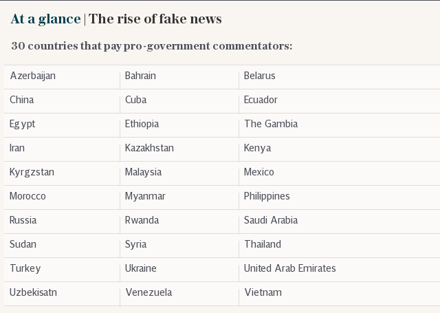At a glance | The rise of fake news