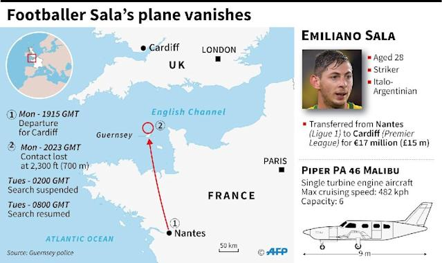 Map and details of disappearance of light aircraft carrying footballer Emiliano Sala (AFP Photo/)