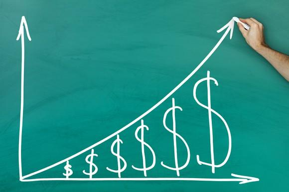 On a chalkboard, a hand draws an upward-sloping arrow over a row of increasingly larger dollar signs.