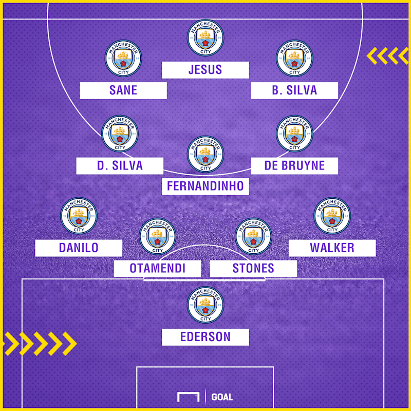 Real Madrid Team News Injuries Suspensions And Line Up: Man City Team News: Injuries, Suspensions And Line-up Vs