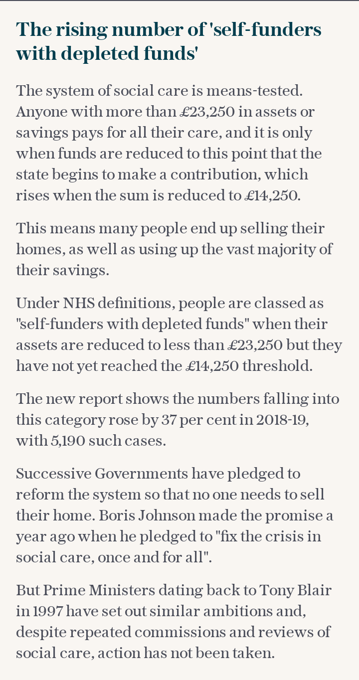 The rising number of 'self-funders with depleted funds'