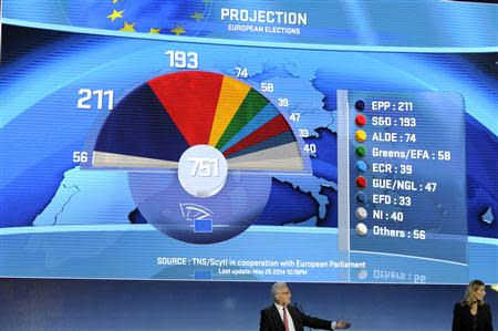 A board displays provisional results of the European Parliament election at the EU Parliament in Brussels May 25, 2014. REUTERS/Eric Vidal