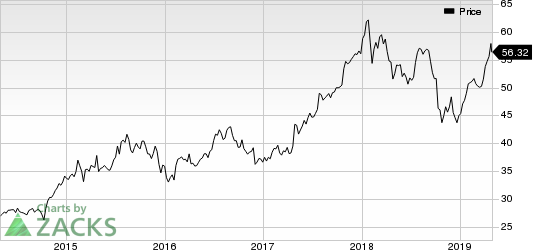 First American Financial Corporation Price