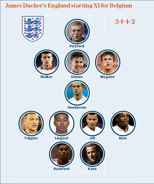England Formation Builder