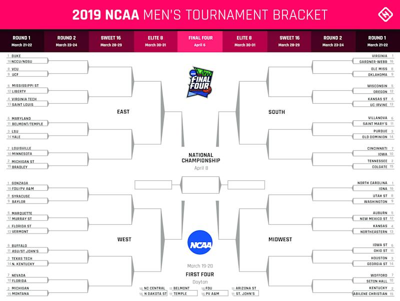 picture regarding Printable March Madness Bracket titled March Insanity 2019 bracket: Printable NCAA Match bracket