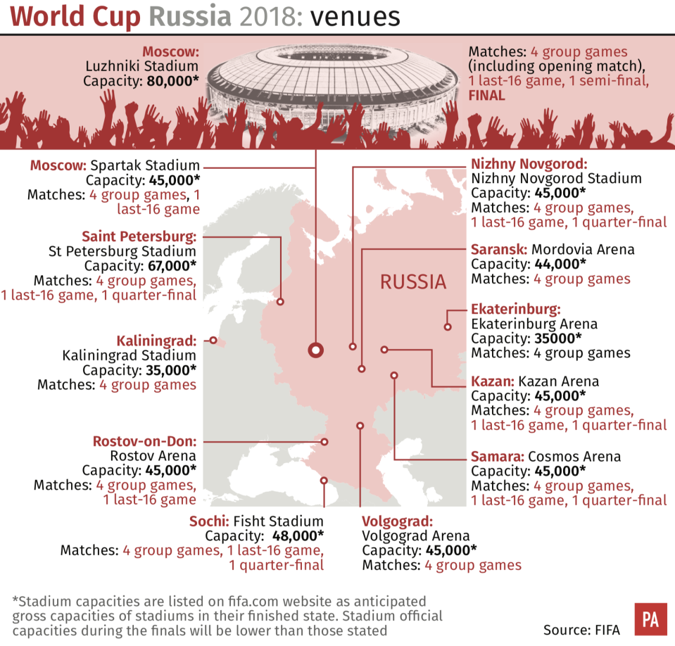 World Cup: Russia 2018 venues (PA)