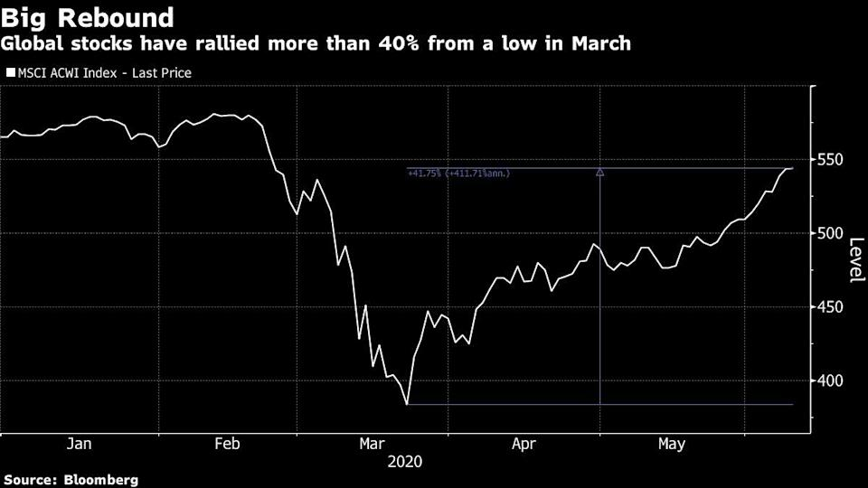 Signs Stock Rally is Doomed to End After $21 Trillion Rebound