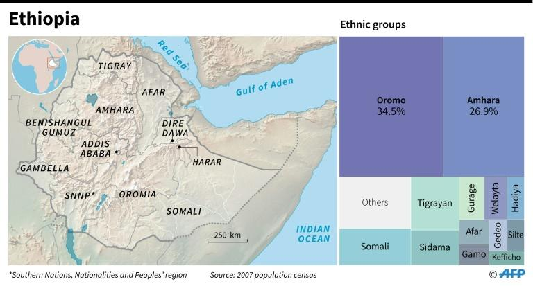 Ethiopia's regions and ethnic groups (AFP Photo/Simon MALFATTO)