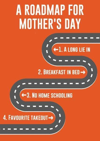 Road To Mother's Day, Thortful (Photo: Thortful)