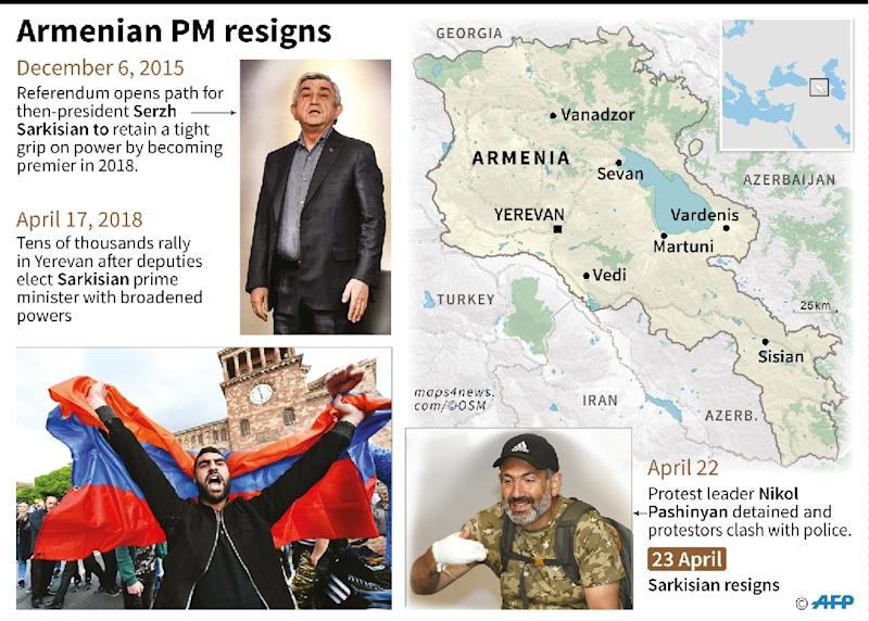The 42-year-old Pashniyan is the sole candidate for PM but faces a rocky road ahead (AFP Photo/)