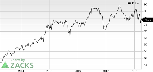 Medtronic's (MDT) latest restructuring Enterprise Excellence plan intends to achieve $3 billion of annual growth run rate savings by the end of fiscal 2022