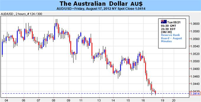Australian Dollar Risk Trends Nascent Intervention Threat In Focus Body Picture 5 Png