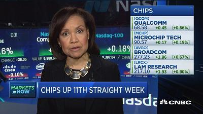 CNBC's Bertha Coombs checks in on the latest trading action at the Nasdaq.