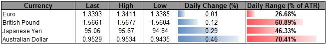 Forex_USDOLLAR_to_Benefit_from_Fed_Exit_Strategy-_Higher_High_on_Tap_body_ScreenShot072.png, USDOLLAR to Benefit from Fed Exit Strategy- Higher High on Tap