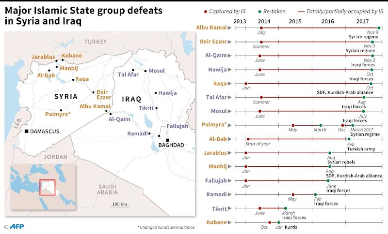 Map showing the defeats of the Islamic State group in cities and towns of Syria and Iraq (AFP Photo/Jean Michel CORNU)