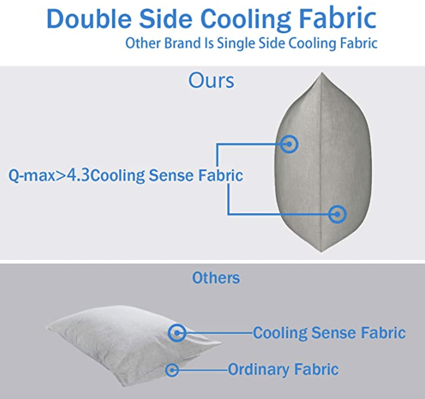 PHOTO: Amazon. Double-Sided Cooling Pillow Cases for Night Sweats & Hot Sleepers