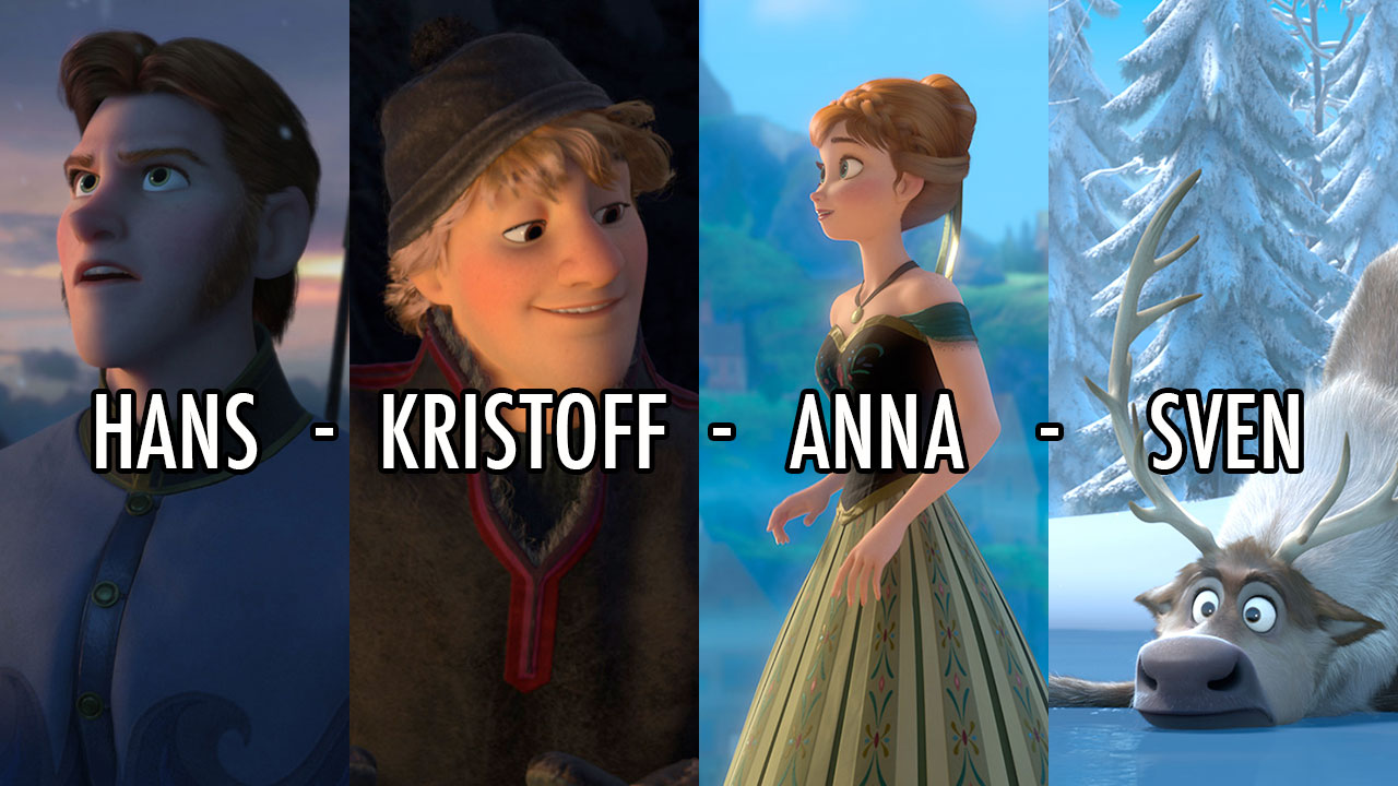 Hans Christian Andersen: The character names of Hans, Kristoff, Anna, and Sven are a tribute to Hans Christian Anderson, the author of the source tale 'The Snow Queen'. Say them all quickly in a row.