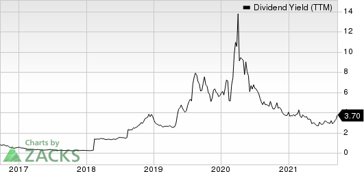 The Chemours Company Dividend Yield (TTM)