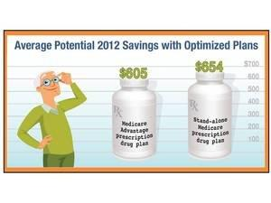 2013 Medicare Annual Enrollment Period: eHealth Provides Tips for Comparing Coverage Side-by-Side on eHealthMedicare.com and PlanPrescriber.com