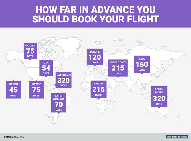bi graphics_How far in advance to book your flight_map