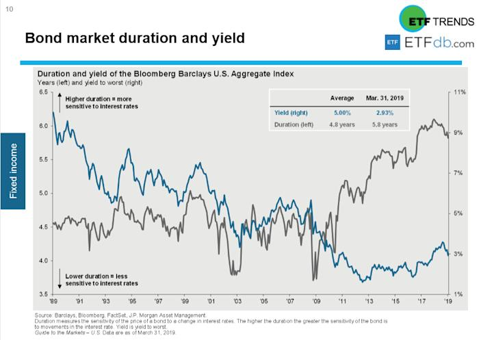 Virtual Summit Recap - How Do Investors Approach Fixed Income with a Dovish Fed 1