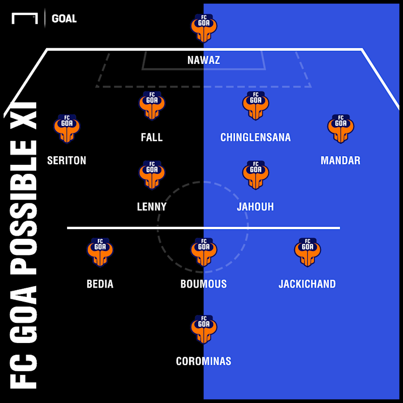 FC Pune City possible XI v FC Goa ISL 5
