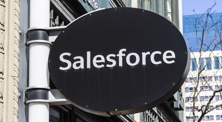 Growth Stocks That Will Lead The Market Higher: Salesforce (CRM)