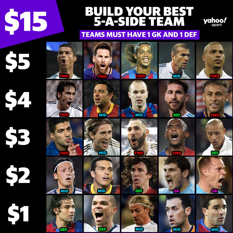 Build your best 5-a-side team from these modern Real Madrid and Barcelona players. (Images:Yahoo Sport Australia/Getty Images)