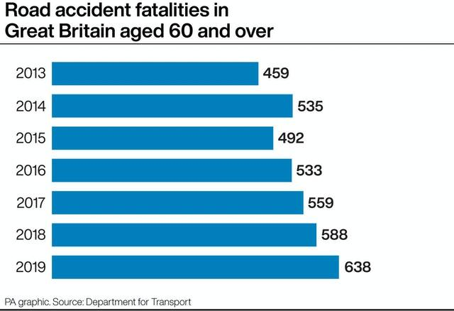 Road accident fatalities in Great Britain aged 60 and over