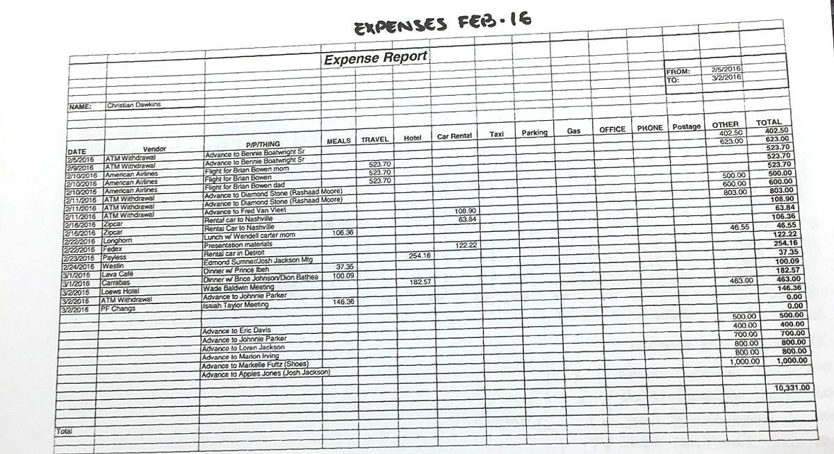 Spreadsheet detailing Christian Dawkins' expenses for February 2016. (Credit: Yahoo Sports)