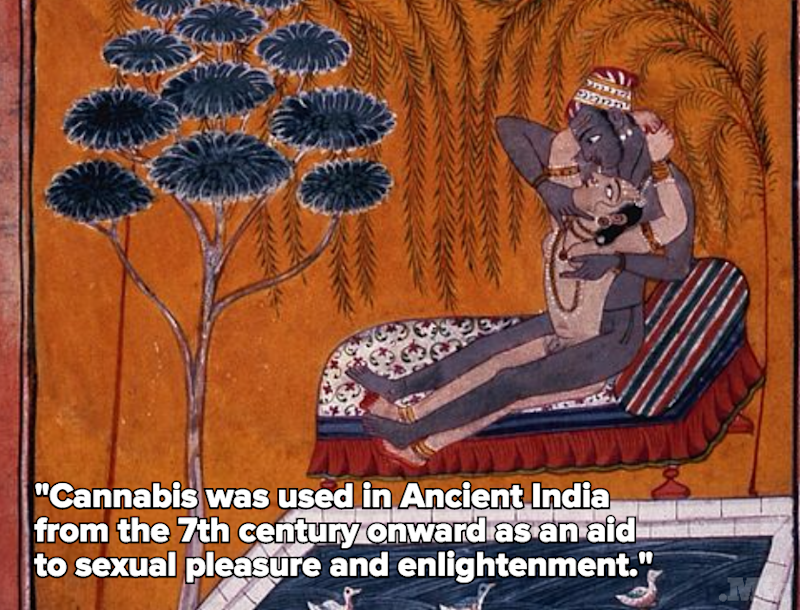 A Brief History of Women Using Weed for Their Sexual Health