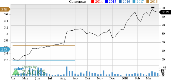 Autohome (ATHM) sees solid earnings estimate revisions and looks poised to shock the market, and yet seems overlooked by the investors.