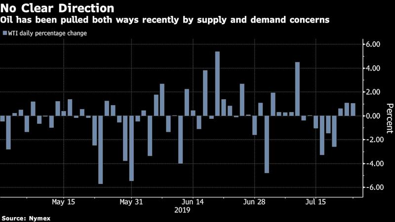 "(Bloomberg) -- Oil rallied on Tuesday as plans for a meeting between the U.S. and China offered a hint of progress in the trade war dividing the world's two biggest economies.Futures in New York shook off their earlier malaise and shot up 1% to close trading. Crude joined an advance for equity markets on word that senior U.S. officials will be in China next Monday for the first high-level, face-to-face trade negotiations since talks broke down in May. The recovery pushed prices to their third straight daily gain.Oil built upon its gains later in the day after the American Petroleum Institute was said to report a 10.96 million barrel drop in U.S. crude inventories last week, bigger than all 13 analyst estimates in a Bloomberg survey. The U.S. Energy Department is due to release official inventory numbers on Wednesday.""Some of the soft demand numbers we've had in the last few months have definitely been the impact of the trade war,"" said Leo Mariani, a KeyBanc Capital Markets Inc. analyst. ""There's been reticence in doing much until there's more clarity on how that will end.""U.S. Trade Representative Robert Lighthizer and a small team will be in Shanghai through Wednesday, according to people familiar with the plans who asked not to be identified. The meeting is expected to involve a broad discussion of trade issues, a senior administration official said.West Texas Intermediate for September delivery closed 55 cents higher at $56.77 a barrel on the New York Mercantile Exchange. It climbed to $57.03 at 4:45 p.m., after the API report.Brent for September settlement rose 57 cents to close at $63.83 on the ICE Futures Europe Exchange and later reached $64.13 a barrel.Until the trade news, futures were little-changed for much of the day amid uncertainty about demand and potential supply disruptions in the Middle East. Consultant FGE earlier cut global oil demand growth forecasts through the end of 2020. European nations, meanwhile, discussed new security measures for the Strait of Hormuz after Iran seized a British-flagged tanker in the world's most critical chokepoint for crude exports.\--With assistance from James Thornhill, Saket Sundria and Grant Smith.To contact the reporter on this story: Alex Nussbaum in New York at anussbaum1@bloomberg.netTo contact the editors responsible for this story: Simon Casey at scasey4@bloomberg.net, Catherine Traywick, Carlos CaminadaFor more articles like this, please visit us at bloomberg.com©2019 Bloomberg L.P."