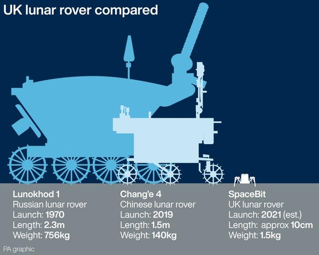 SCIENCE Rover