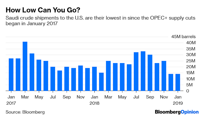 US Sanctions, OPEC Cuts Create Rare Oil Price Shakeup