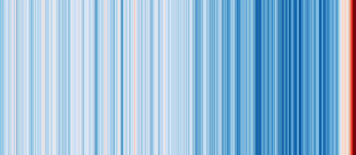 A visualization of temperature change as colored stripes