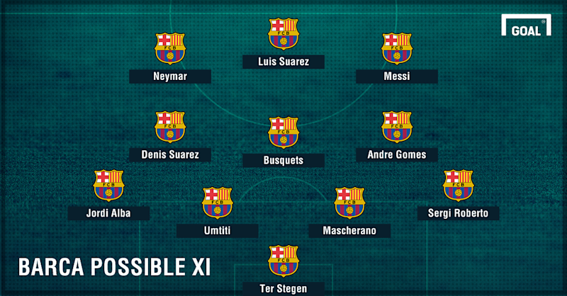 Barca possible XI