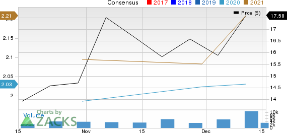 Why Academy Sports And Outdoors Aso Stock Might Be A Great Pick