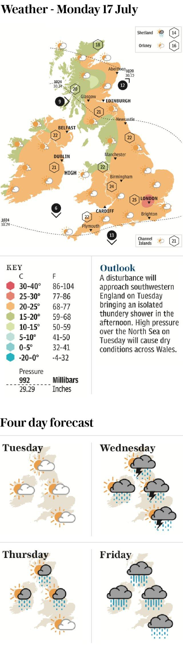 Weather for Monday 17 July