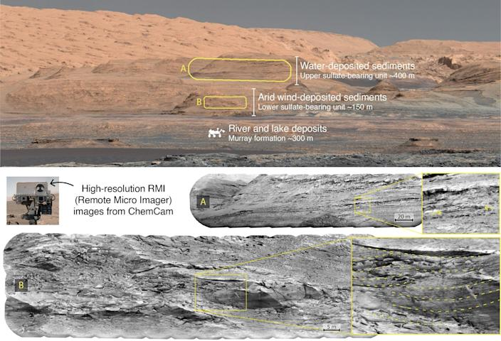 mars water history stratigraphy rock layers wet dry