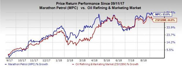 Refining and Marketing excellence along with High transportation capacity positions Marathon Petroleum (MPC) as a compelling stock at the moment.