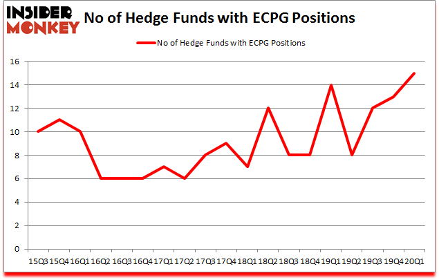 Is ECPG A Good Stock To Buy?
